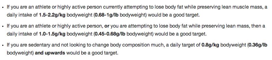 Protein EXAMINEDOTCOM 11 Fat Loss Tips