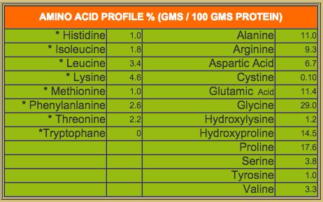 Gelatin Aminos Gelatin, Broth and Marshmallows